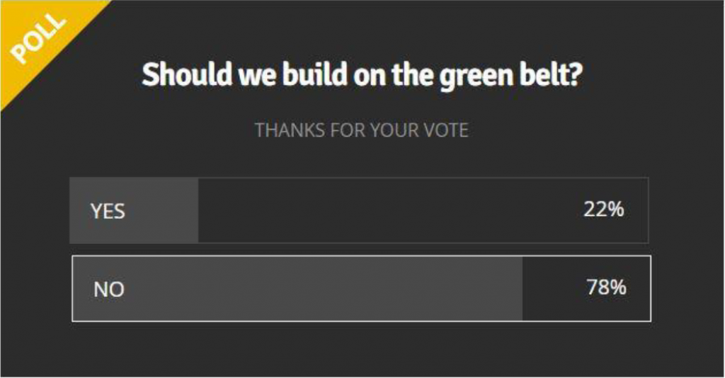 Poll Should we build on the green belt?